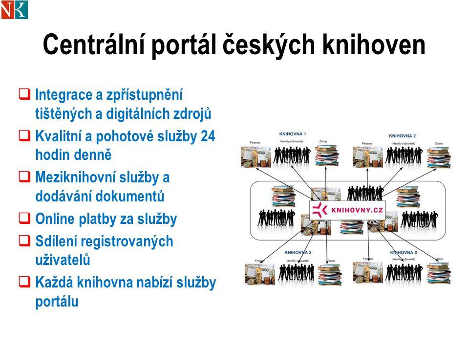 Centrální portál českých knihoven  Integrace a zpřístupnění tištěných a digitálních zdrojů  Kvalitní a pohotové služby 24 hodin denně  Meziknihovní