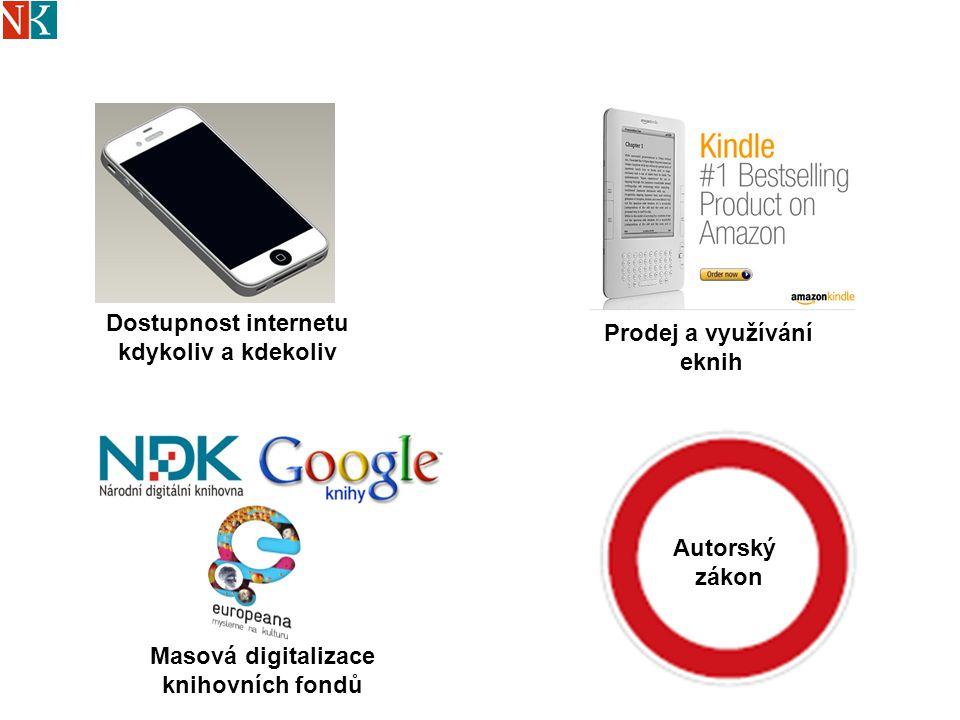 Dostupnost internetu kdykoliv a kdekoliv Prodej a využívání eknih Masová digitalizace knihovních fondů Autorský zákon