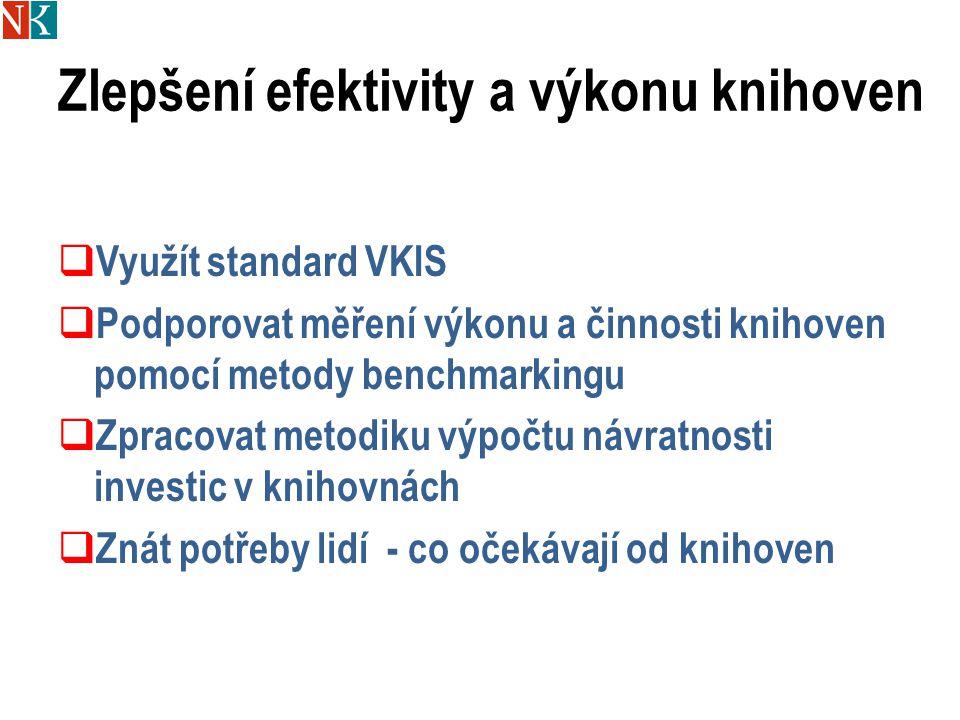 Zlepšení efektivity a výkonu knihoven  Využít standard VKIS  Podporovat měření výkonu a činnosti knihoven pomocí metody benchmarkingu  Zpracovat me
