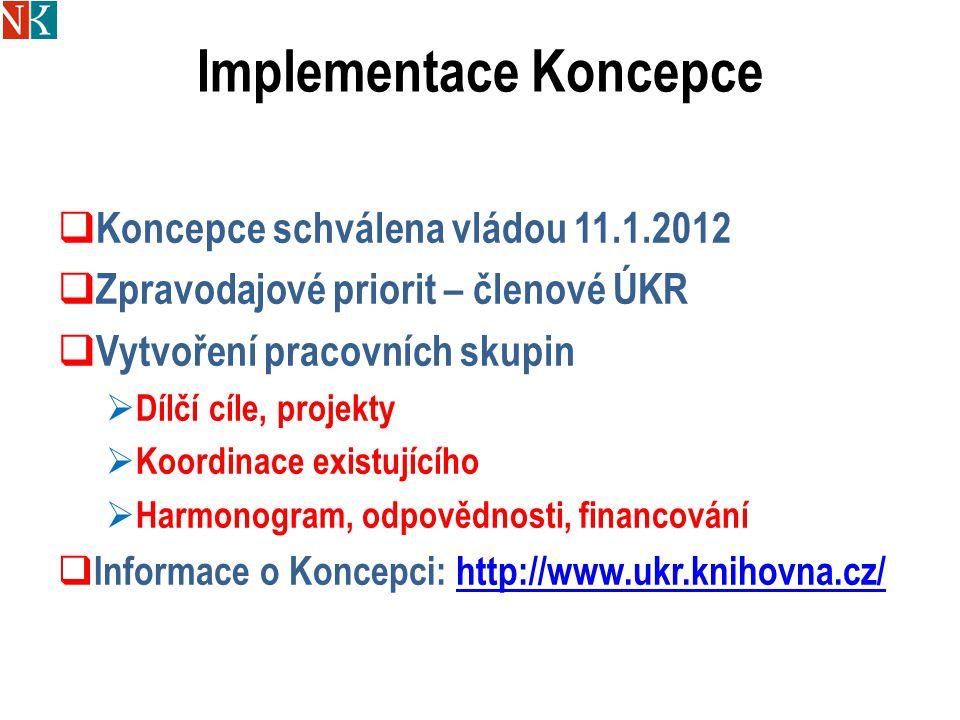 Implementace Koncepce  Koncepce schválena vládou 11.1.2012  Zpravodajové priorit – členové ÚKR  Vytvoření pracovních skupin  Dílčí cíle, projekty  Koordinace existujícího  Harmonogram, odpovědnosti, financování  Informace o Koncepci: http://www.ukr.knihovna.cz/http://www.ukr.knihovna.cz/