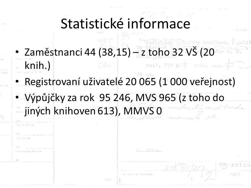 Statistické informace Zaměstnanci 44 (38,15) – z toho 32 VŠ (20 knih.) Registrovaní uživatelé 20 065 (1 000 veřejnost) Výpůjčky za rok 95 246, MVS 965