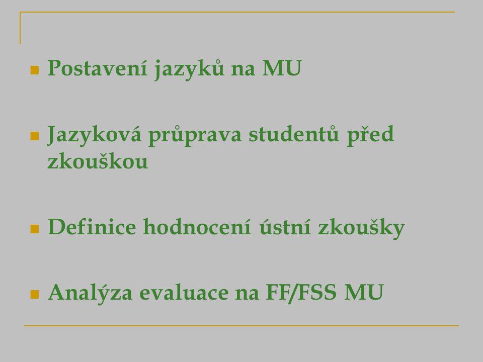 Postavení jazyků na MU Jazyková průprava studentů před zkouškou Definice hodnocení ústní zkoušky Analýza evaluace na FF/FSS MU