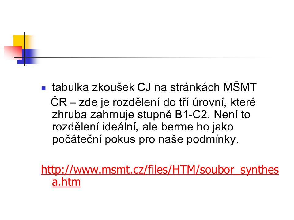 tabulka zkoušek CJ na stránkách MŠMT ČR – zde je rozdělení do tří úrovní, které zhruba zahrnuje stupně B1-C2.