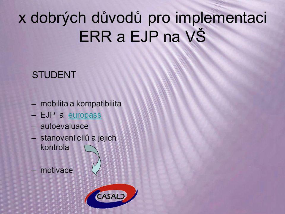x dobrých důvodů pro implementaci ERR a EJP na VŠ STUDENT –mobilita a kompatibilita –EJP a europasseuropass –autoevaluace –stanovení cílů a jejich kon