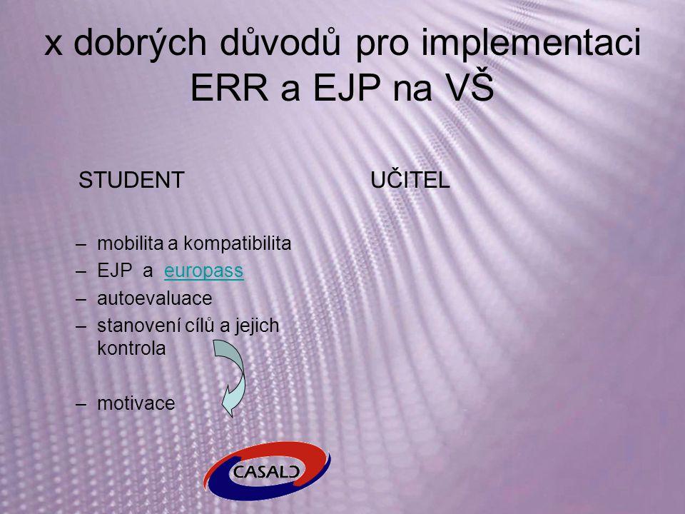 x dobrých důvodů pro implementaci ERR a EJP na VŠ STUDENT –mobilita a kompatibilita –EJP a europasseuropass –autoevaluace –stanovení cílů a jejich kontrola –motivace UČITEL