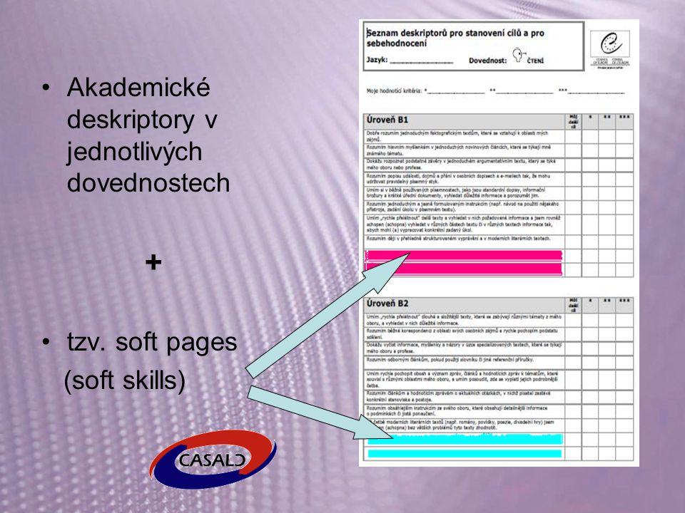 Akademické deskriptory v jednotlivých dovednostech + tzv. soft pages (soft skills)
