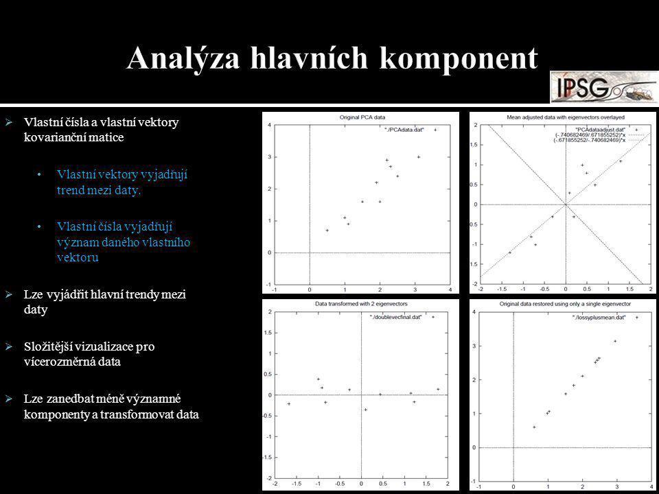  Vlastní čísla a vlastní vektory kovarianční matice Vlastní vektory vyjadřují trend mezi daty. Vlastní čísla vyjadřují význam daného vlastního vektor