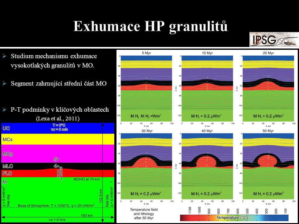  Studium mechanismu exhumace vysokotlakých granulitů v MO.  Segment zahrnující střední část MO  P-T podmínky v klíčových oblastech (Lexa et al., 20
