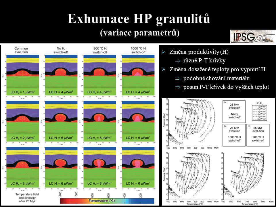  Změna produktivity (H)  různé P-T křivky  Změna dosažené teploty pro vypnutí H  podobné chování materiálu  posun P-T křivek do vyšších teplot