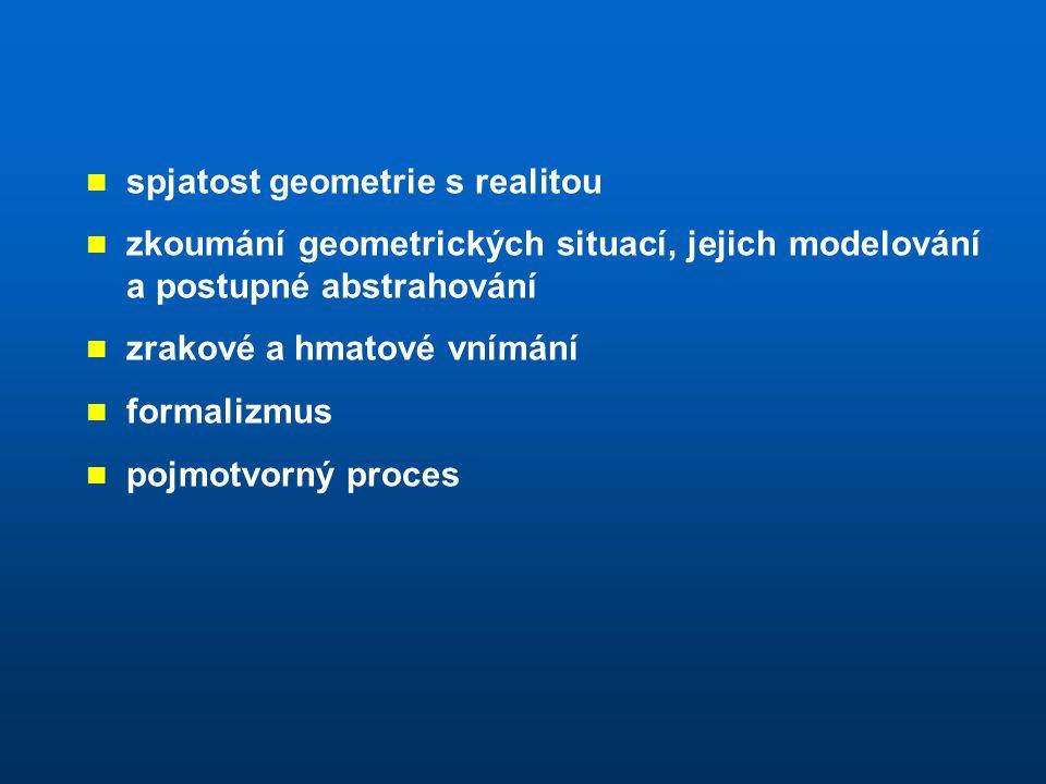 spjatost geometrie s realitou zkoumání geometrických situací, jejich modelování a postupné abstrahování zrakové a hmatové vnímání formalizmus pojmotvo