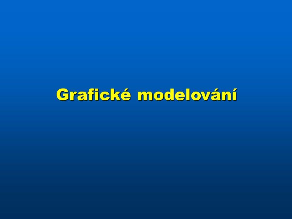 Grafické modelování