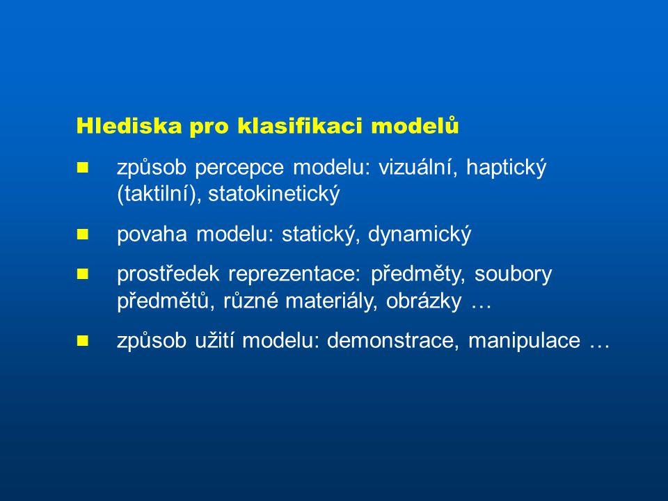 Hlediska pro klasifikaci modelů způsob percepce modelu: vizuální, haptický (taktilní), statokinetický povaha modelu: statický, dynamický prostředek reprezentace: předměty, soubory předmětů, různé materiály, obrázky … způsob užití modelu: demonstrace, manipulace …