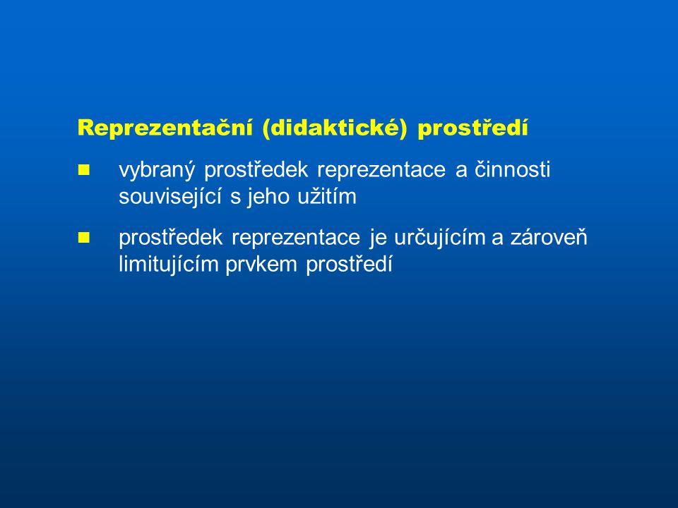 Reprezentační (didaktické) prostředí vybraný prostředek reprezentace a činnosti související s jeho užitím prostředek reprezentace je určujícím a zároveň limitujícím prvkem prostředí