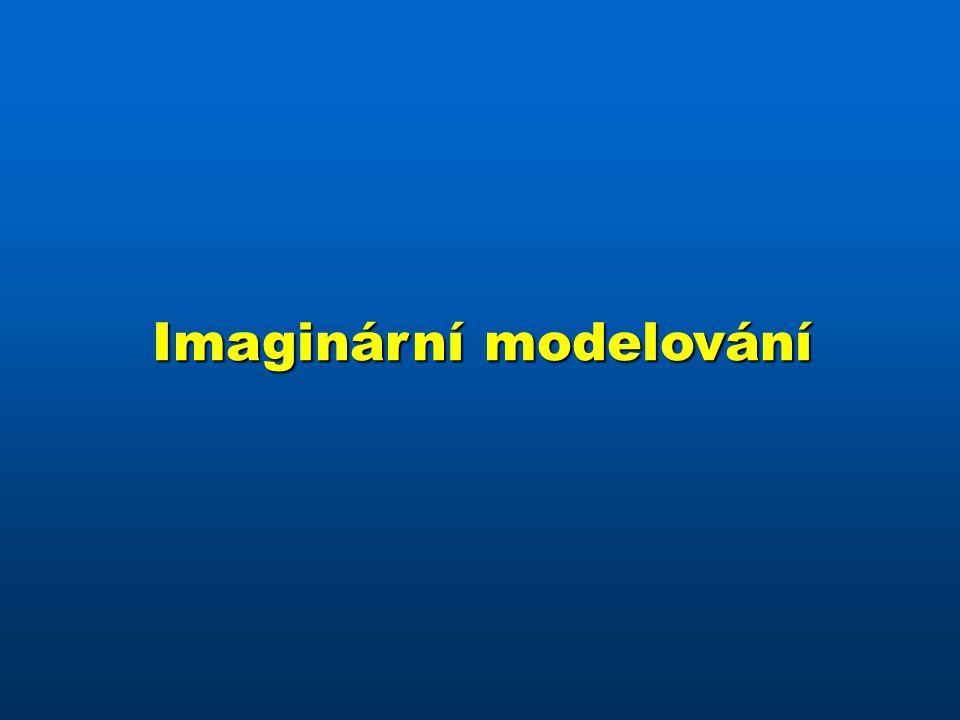 Imaginární modelování