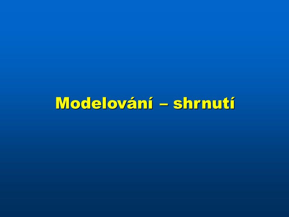 Modelování – shrnutí