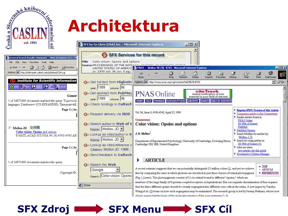 SFX ZdrojSFX MenuSFX Cíl Architektura