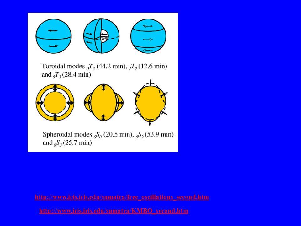 http://www.iris.iris.edu/sumatra/free_oscillations_second.htm http://www.iris.iris.edu/sumatra/KMBO_second.htm