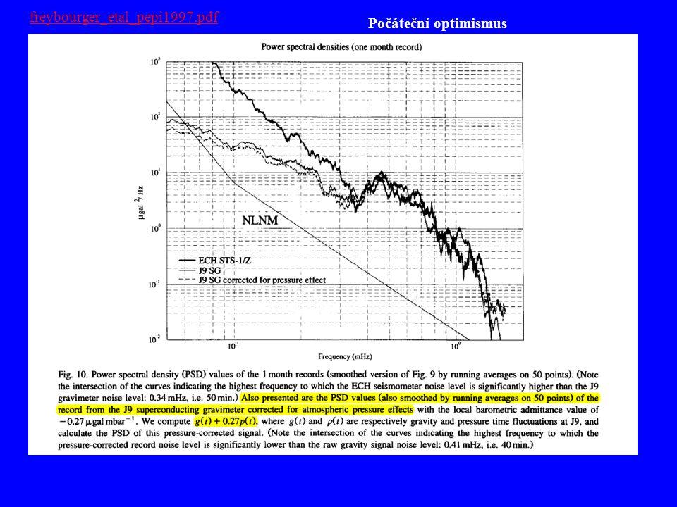 freybourger_etal_pepi1997.pdf Počáteční optimismus
