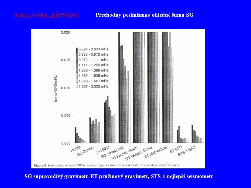 SG supravodivý gravimetr, ET pružinový gravimetr, STS-1 nejlepší seismometr banka_crossley_gji1999.pdf Přechodný pesimismus ohledně šumu SG