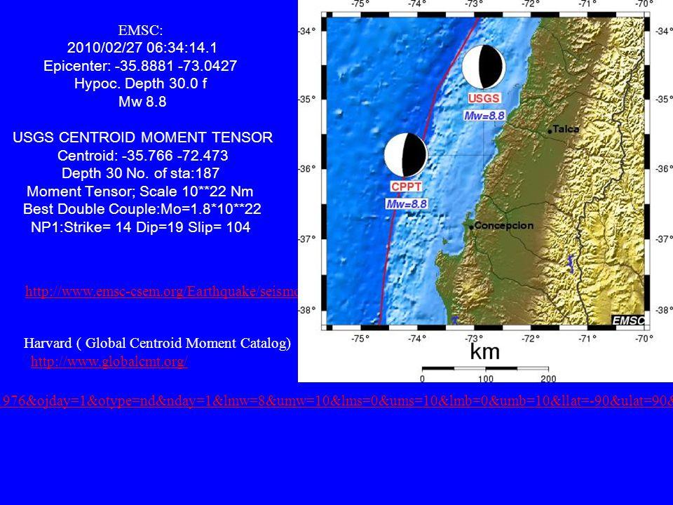 http://www.emsc-csem.org/Earthquake/seismologist.php?yr=2010&view=536 EMSC: 2010/02/27 06:34:14.1 Epicenter: -35.8881 -73.0427 Hypoc. Depth 30.0 f Mw