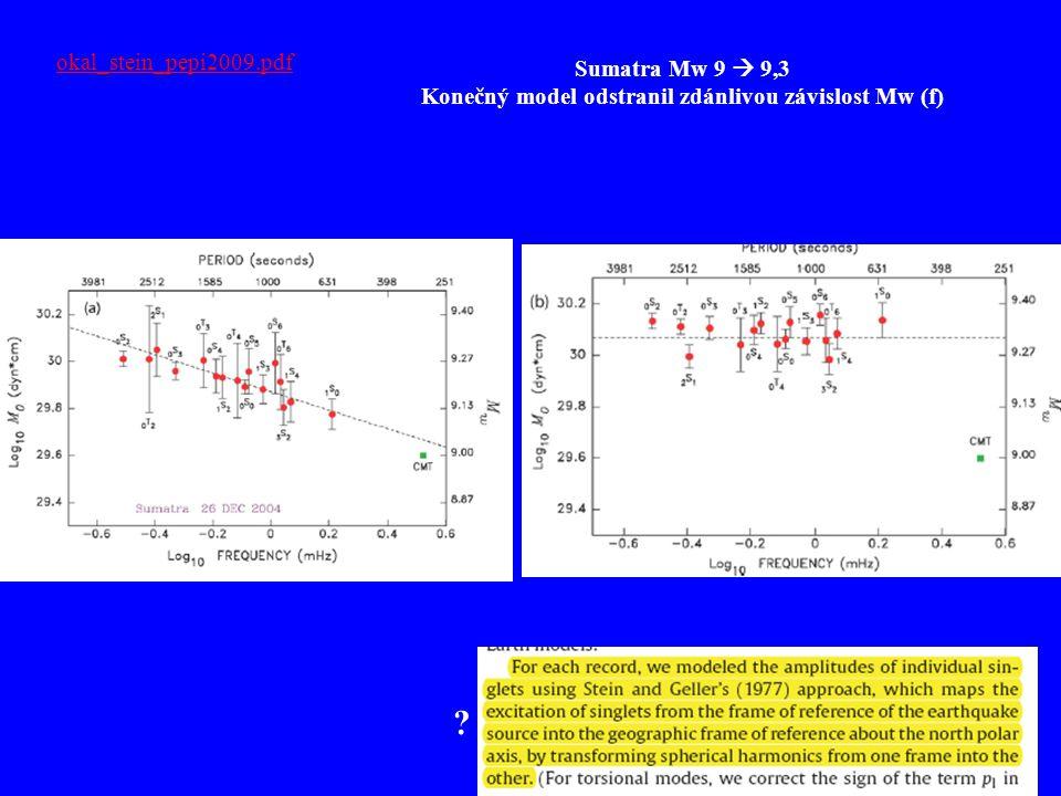 okal_stein_pepi2009.pdf Sumatra Mw 9  9,3 Konečný model odstranil zdánlivou závislost Mw (f) ?