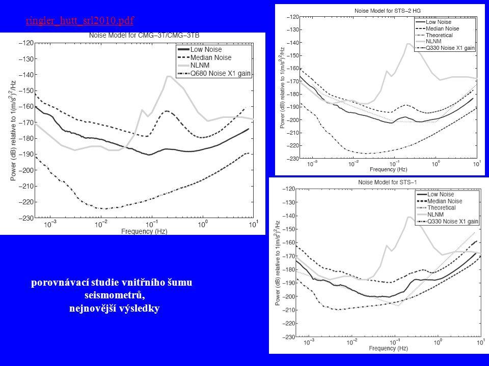 ringler_hutt_srl2010.pdf porovnávací studie vnitřního šumu seismometrů, nejnovější výsledky