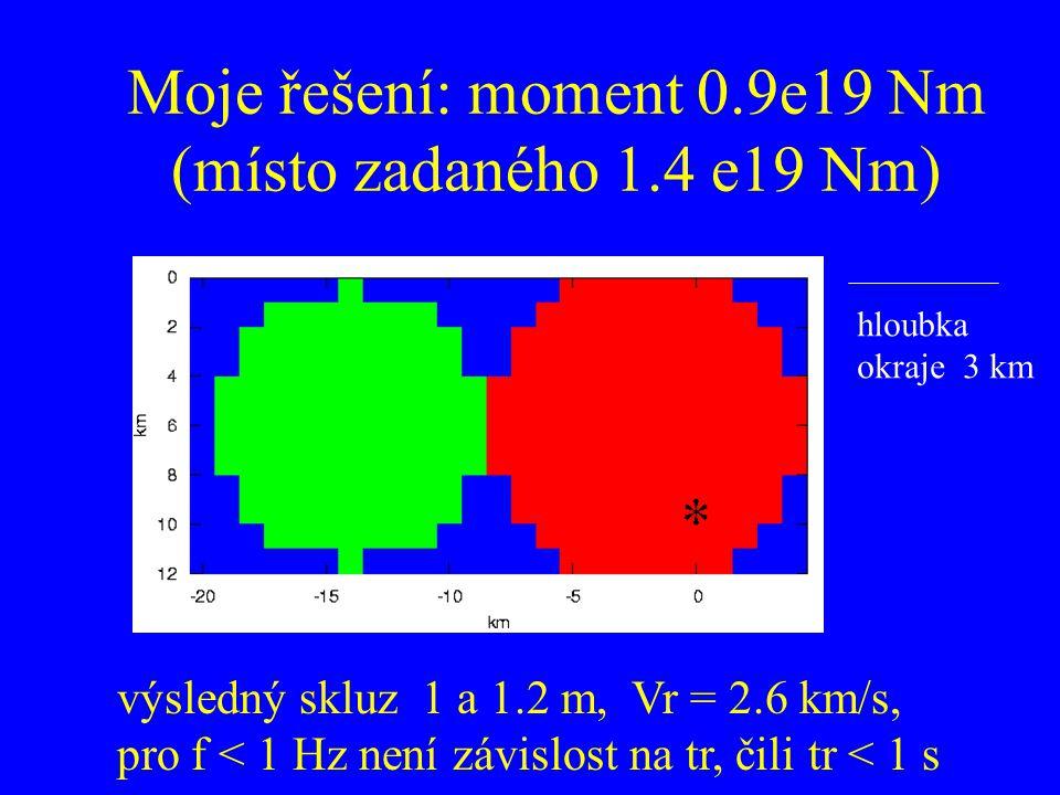 Moje řešení: moment 0.9e19 Nm (místo zadaného 1.4 e19 Nm) výsledný skluz 1 a 1.2 m, Vr = 2.6 km/s, pro f < 1 Hz není závislost na tr, čili tr < 1 s hloubka okraje 3 km