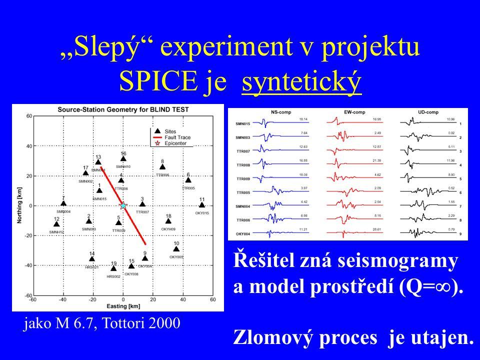 """""""Slepý"""" experiment v projektu SPICE je syntetický Řešitel zná seismogramy a model prostředí (Q=  ). Zlomový proces je utajen. jako M 6.7, Tottori 200"""