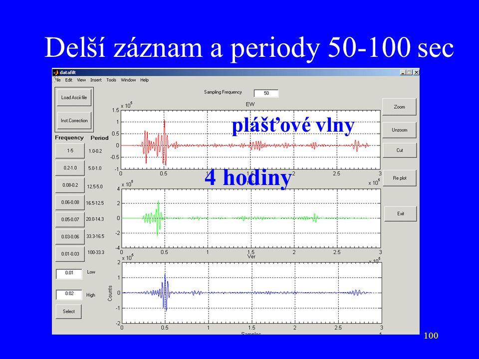 100 Delší záznam a periody 50-100 sec plášťové vlny 4 hodiny
