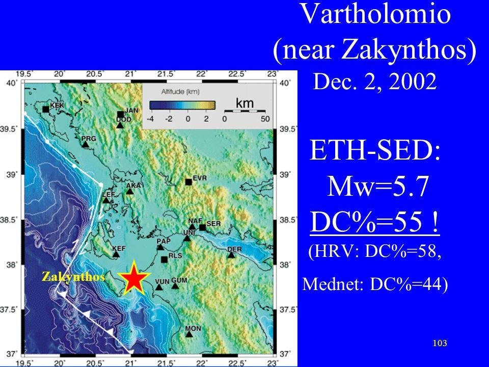 103 Vartholomio (near Zakynthos) Dec. 2, 2002 ETH-SED: Mw=5.7 DC%=55 ! (HRV: DC%=58, Mednet: DC%=44) Zakynthos