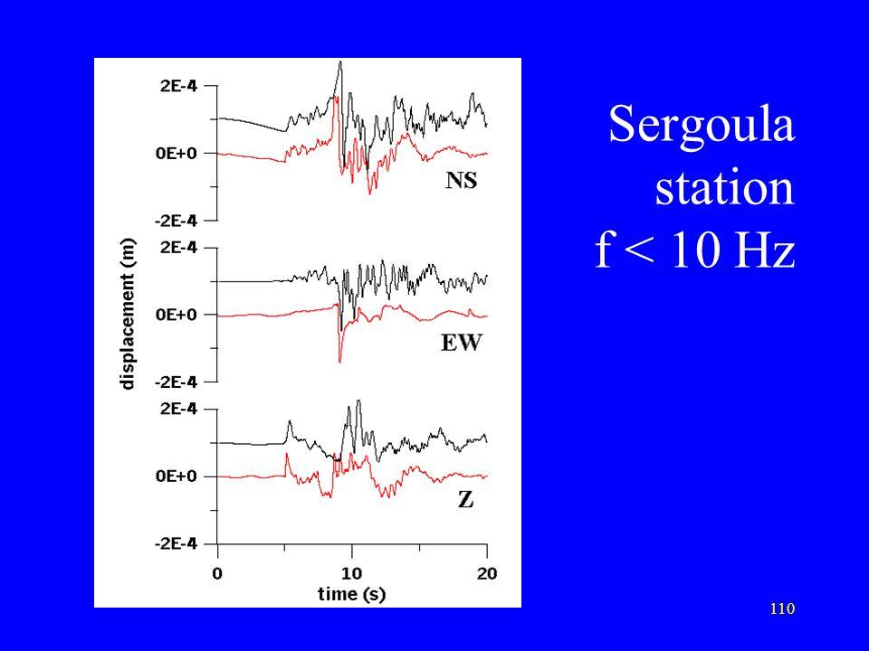 110 Sergoula station f < 10 Hz