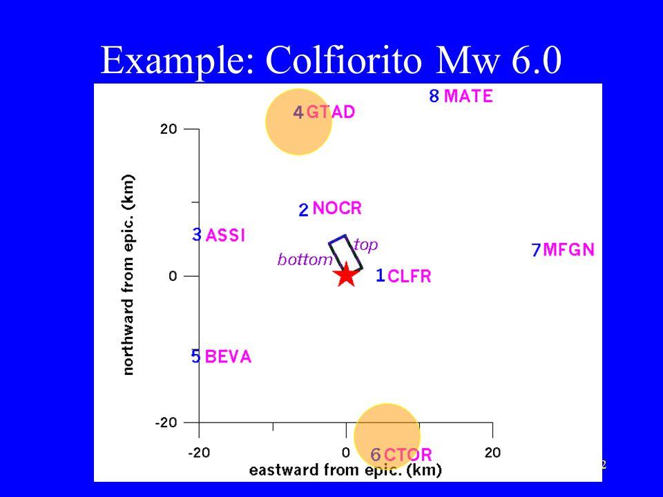 112 Example: Colfiorito Mw 6.0