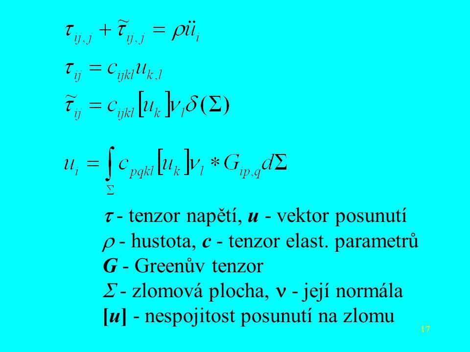 17  - tenzor napětí, u - vektor posunutí  - hustota, c - tenzor elast. parametrů G - Greenův tenzor  - zlomová plocha, - její normála [u] - nespoj
