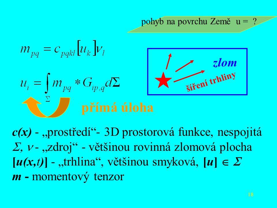 """18 c(x) - """"prostředí""""- 3D prostorová funkce, nespojitá  - """"zdroj"""" - většinou rovinná zlomová plocha [u(x,t)] - """"trhlina"""", většinou smyková, [u] """