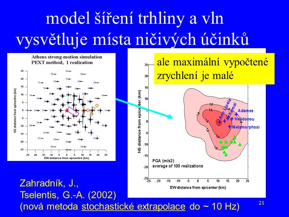 21 model šíření trhliny a vln vysvětluje místa ničivých účinků ale maximální vypočtené zrychlení je malé Zahradník, J., Tselentis, G.-A. (2002) (nová