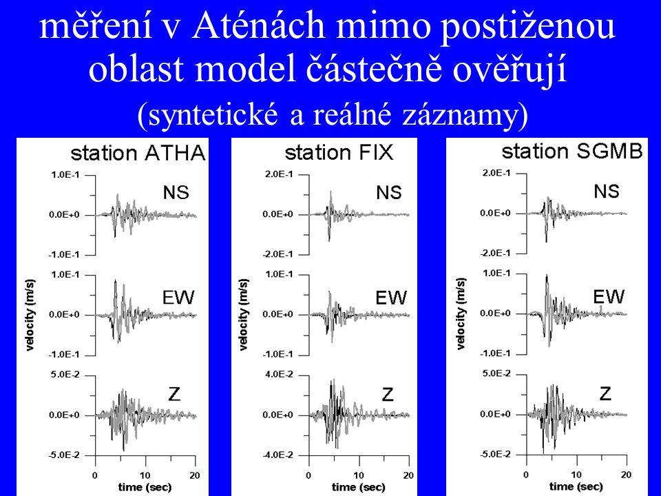 23 měření v Aténách mimo postiženou oblast model částečně ověřují (syntetické a reálné záznamy)