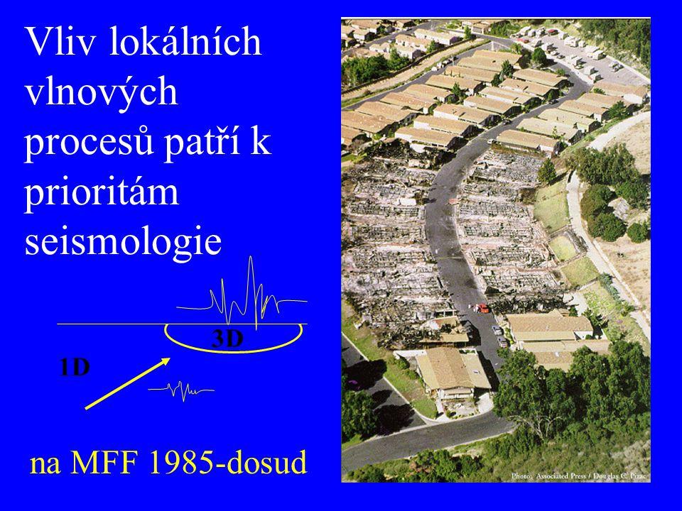 26 Vliv lokálních vlnových procesů patří k prioritám seismologie 1D 3D na MFF 1985-dosud