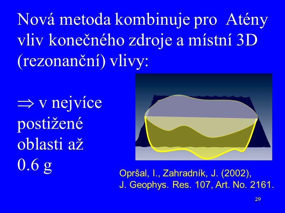 29 Nová metoda kombinuje pro Atény vliv konečného zdroje a místní 3D (rezonanční) vlivy:  v nejvíce postižené oblasti až 0.6 g Opršal, I., Zahradník,