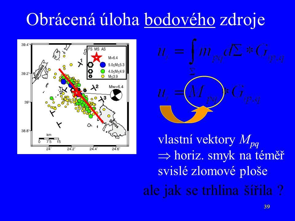 39 Obrácená úloha bodového zdroje vlastní vektory M pq  horiz. smyk na téměř svislé zlomové ploše ale jak se trhlina šířila ?