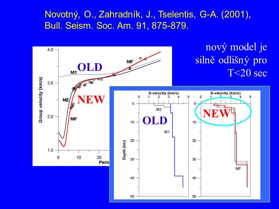 42 nový model je silně odlišný pro T<20 sec OLD NEW OLD NEW Novotný, O., Zahradník, J., Tselentis, G-A. (2001), Bull. Seism. Soc. Am. 91, 875-879.