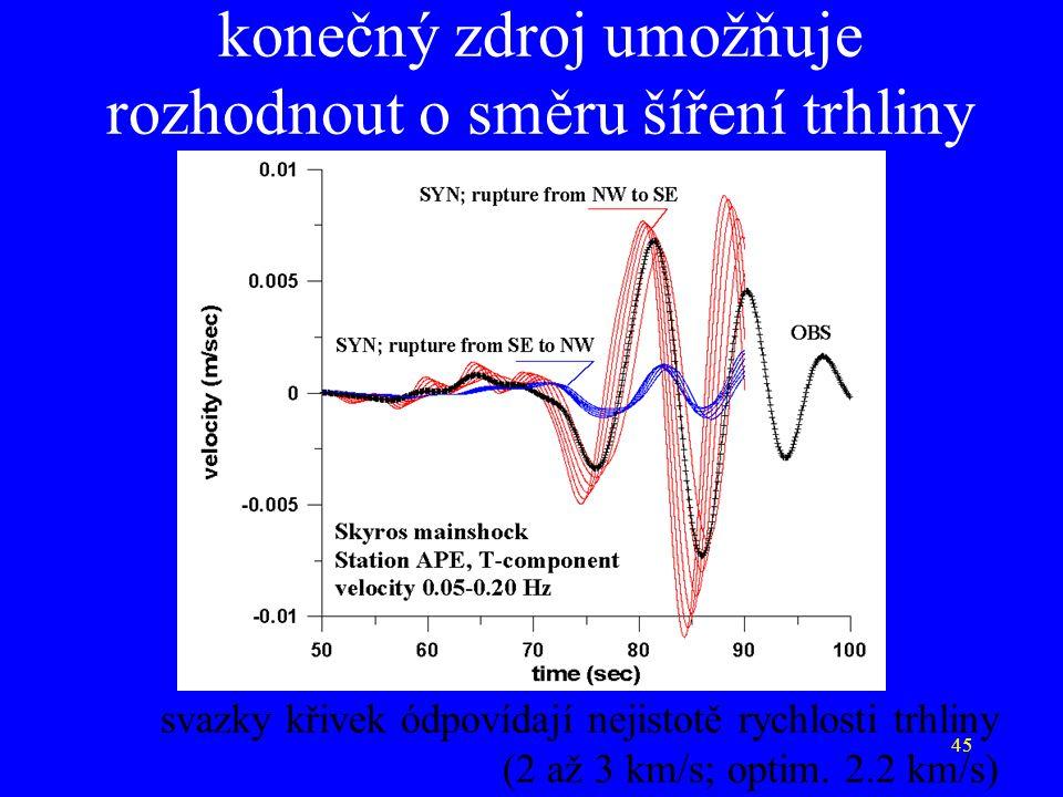 45 konečný zdroj umožňuje rozhodnout o směru šíření trhliny svazky křivek ódpovídají nejistotě rychlosti trhliny (2 až 3 km/s; optim. 2.2 km/s)
