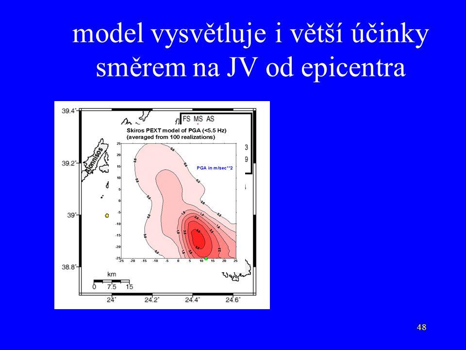 48 model vysvětluje i větší účinky směrem na JV od epicentra