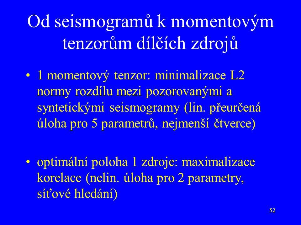 52 Od seismogramů k momentovým tenzorům dílčích zdrojů 1 momentový tenzor: minimalizace L2 normy rozdílu mezi pozorovanými a syntetickými seismogramy