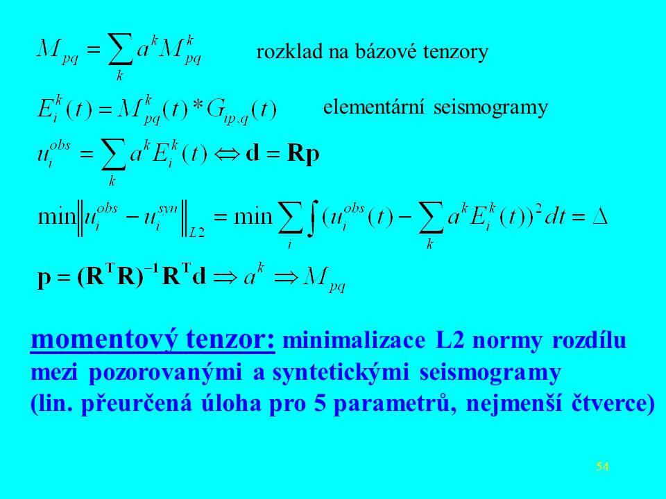 54 rozklad na bázové tenzory elementární seismogramy momentový tenzor: minimalizace L2 normy rozdílu mezi pozorovanými a syntetickými seismogramy (lin