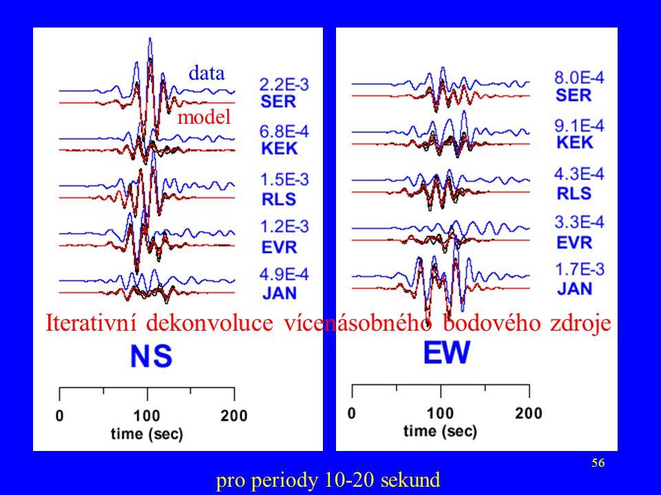 56 data model Iterativní dekonvoluce vícenásobného bodového zdroje pro periody 10-20 sekund