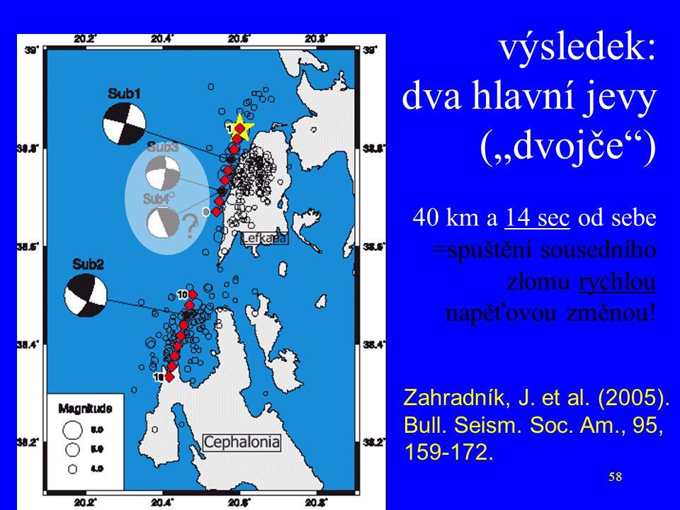 """58 výsledek: dva hlavní jevy (""""dvojče"""") 40 km a 14 sec od sebe =spuštění sousedního zlomu rychlou napěťovou změnou! Zahradník, J. et al. (2005). Bull."""