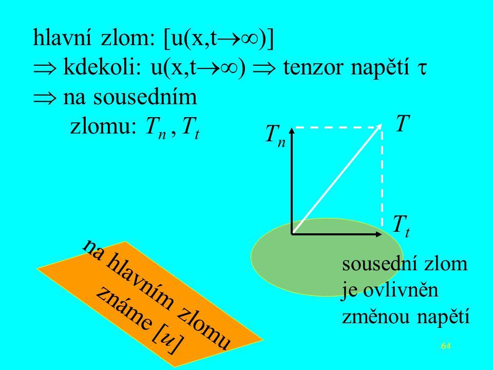 64 T TnTn TtTt sousední zlom je ovlivněn změnou napětí na hlavním zlomu známe [u] hlavní zlom: [u(x,t  )]  kdekoli: u(x,t  )  tenzor napětí  
