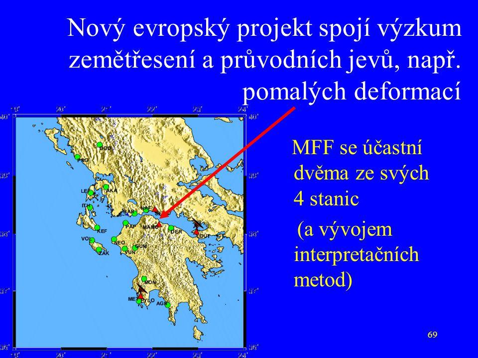 69 Nový evropský projekt spojí výzkum zemětřesení a průvodních jevů, např. pomalých deformací MFF se účastní dvěma ze svých 4 stanic (a vývojem interp