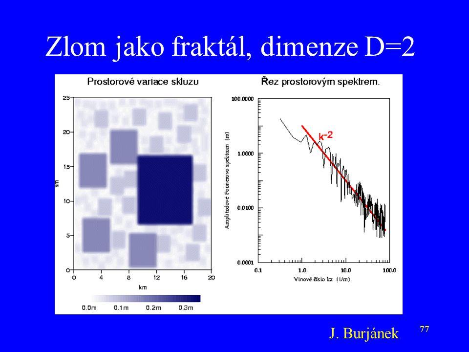 77 Zlom jako fraktál, dimenze D=2 J. Burjánek
