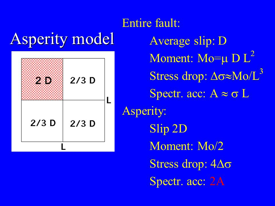 Asperity model Entire fault: Average slip: D Moment: Mo=  D L 2 Stress drop:  Mo  L  Spectr. acc: A   L Asperity: Slip 2D Moment: Mo/2 Stress